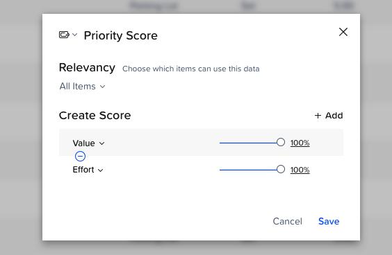 priority score